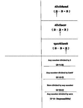 Division Rules and Definitions