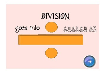 Division - Shared by