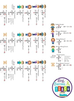 Long Division Steps Bookmarks