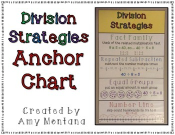 Division Strategies Anchor Chart {Freebie}