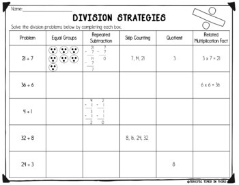 Division Strategies: Anchor Chart and Printables