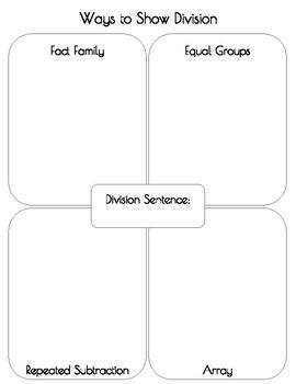 Division Strategies Mats