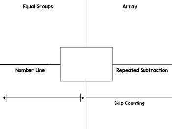 Division Strategies Mats and Layered Flipbook