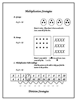 Multiplication and Division Strategies- Quick Reference