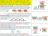 Division Strategies: Repeated Subtraction, Number Line, Ci