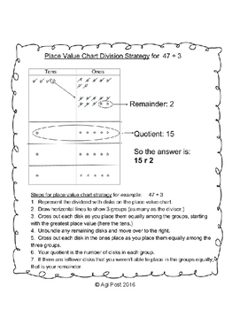 Conceptual Division Strategies Charts with Visual Models and Detailed Steps