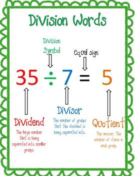 division strategy mini posters by amc teachers pay teachers. Black Bedroom Furniture Sets. Home Design Ideas