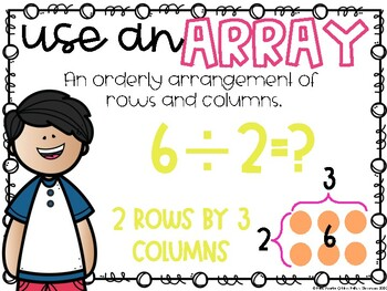 Division Strategy Posters (Common Core Aligned)