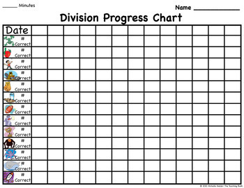 Division Basic Facts Progress Chart and Assessments