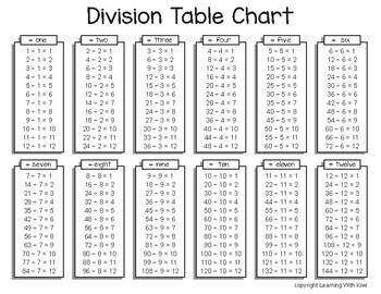 It's just a graphic of Soft Division Chart Printable