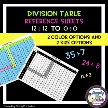 Division Table Reference Sheet
