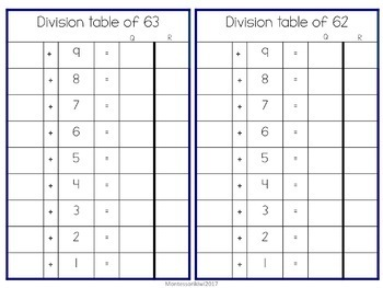 Division Tables