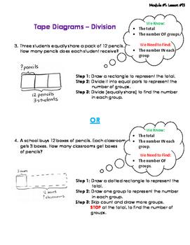 Division - Tape Diagrams