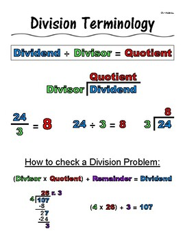 Division Terminology