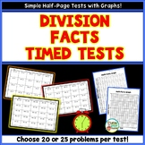 Division Timed Tests With Graphs and Progress Monitoring
