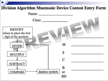 Division Traditional Algorithm (Part of Division Unit)