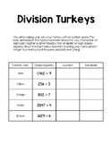 Division Turkeys