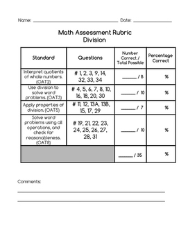 Division Unit Assessment