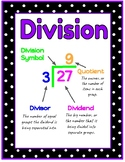 Division Vocabulary Diagram Poster