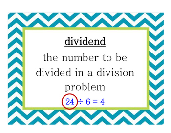 Division Vocabulary Posters