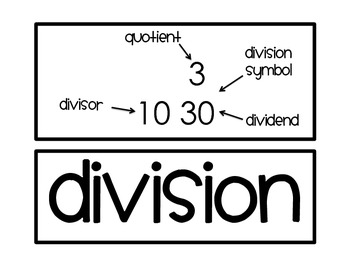 Division Word Wall