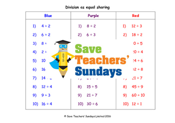 Division as Sharing Worksheets (3 levels of difficulty)