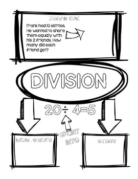 Division doodle note 3.oa.2