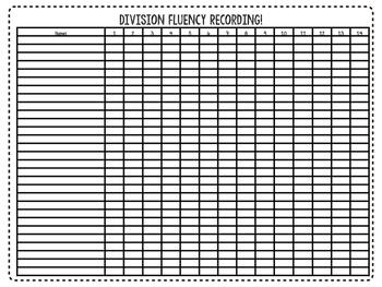 Division fluency