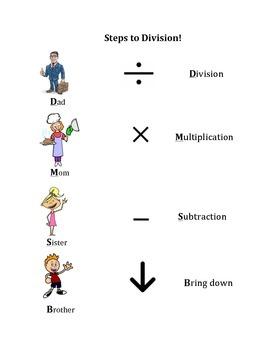 Division mnemonic