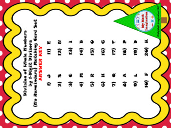 Division of Whole Numbers by 1-Digit Divisors Matching Card Set - No Remainders
