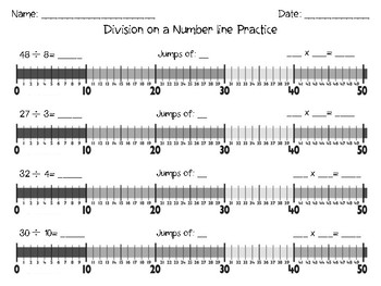 Division on a Numberline