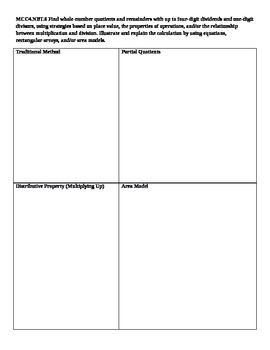Division strategies template with standard