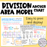 Division using Area Model Anchor Chart