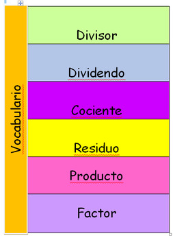 Division vocabulary foldable