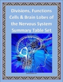 Divisions, Functions, Cells, & Brain Lobes of the Nervous System Table Set