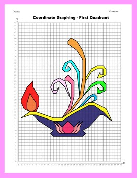 Diwali Coordinate Graphing Picture: Lamp