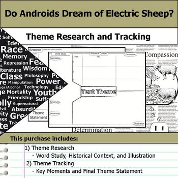 Do Androids Dream of Electric Sheep? - Theme Tracking Notes Etymology & Research