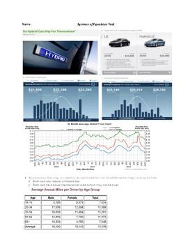 Do Hybrid Cars Pay For Themselves?