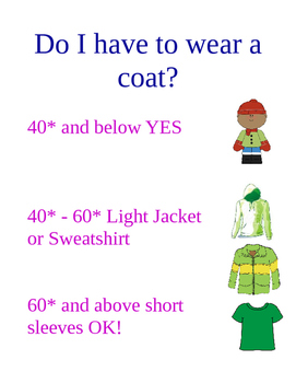 Do I have to wear a coat?