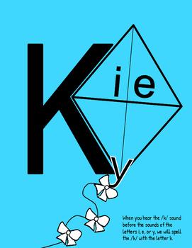 Do I use a k or a c to spell the /k/ sound? Visual Reminde