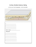 Do Now Outcrop Worksheet for Earth Science (Relative Dating)