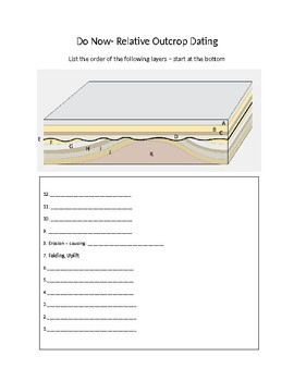 earth science chapter 6 relative dating worksheet