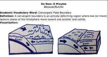 Convergent Plate Boundaries (Do Now)