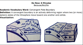 WARM UP ACTIVITY: (Writing Strategy): Convergent Plate Boundaries