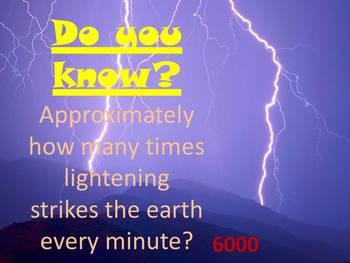 Do You Know - Fun Facts