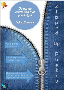 'Do not go gentle into that good night' by Dylan Thomas Analysis