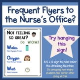 Do students feel sick? Do W.O.W first! 8.5 x 11 poster