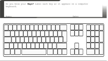 "Do you know your ""Keys?"" Accelerated Keyboard quiz/test"