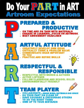 Do your PART in Art: Classroom Expectations