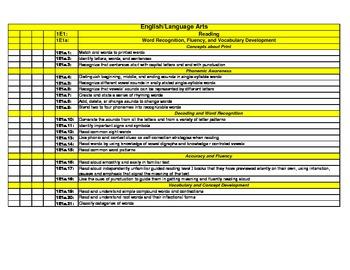 DoDDS-DoDEA Standards Checklist for 1st Grade